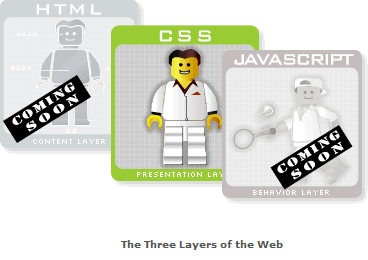 The Three Layers of the Web - CSS Reference Beta