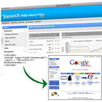 Yahoo! Web Analytics Vs. Google Analytics.