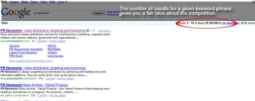 Google.com keywords competition.
