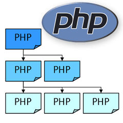 PHP namespaces