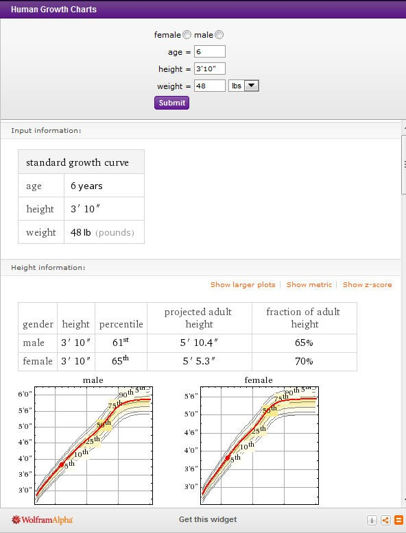WA-GrowthChart-PopUp