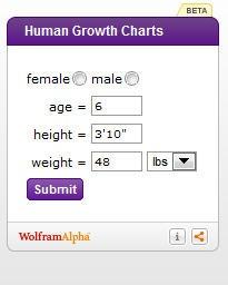 WA-GrowthChart