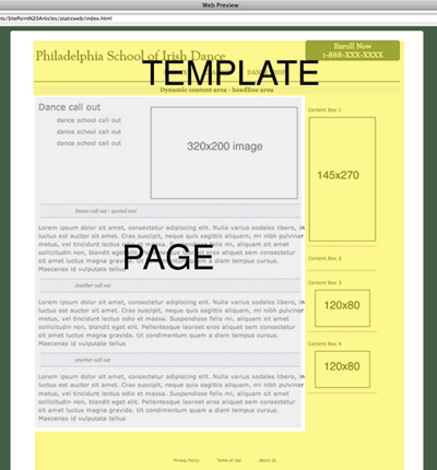 Understanding the Template and the Page