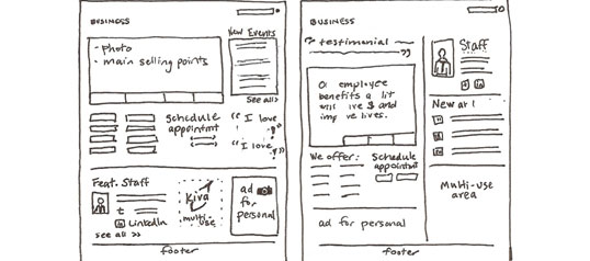 Using Fidelity And Form In Wireframes