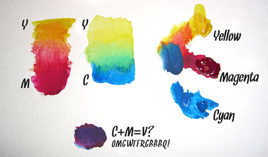 Fig. 1, Playing with CMY gouache paints