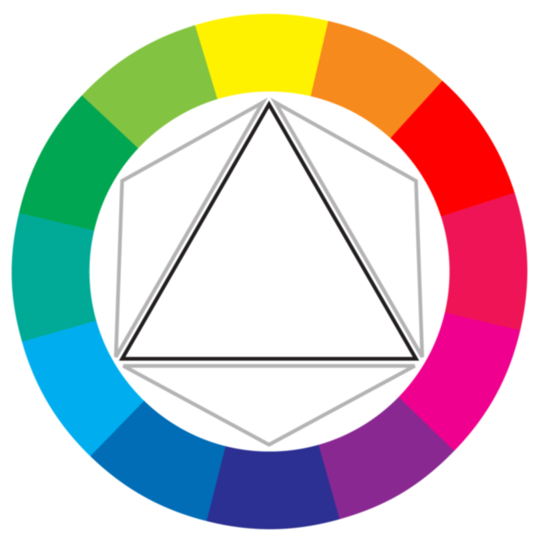 Fig. 2, The CMYK color wheel