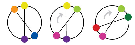 19 Tetradic Color Scheme Examples