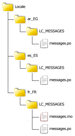 ar_EG and es_ES directories