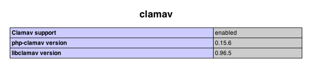 clamav extension in phpinfo output
