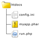 files in document root