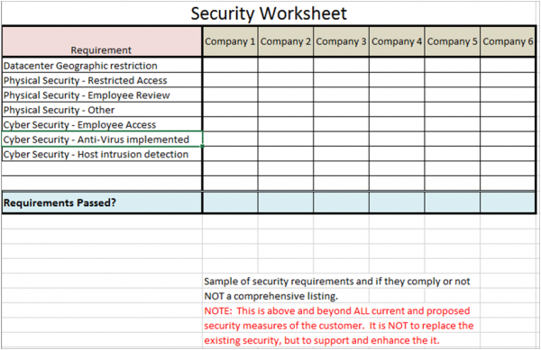 Security Worksheet