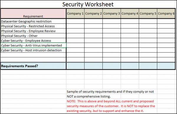 Security Worksheet