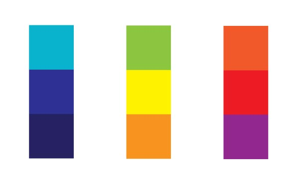 Analogous Colors Are That Next To Each Other On The Color Wheel It Is A Good Idea Choose Set Of Create Sense