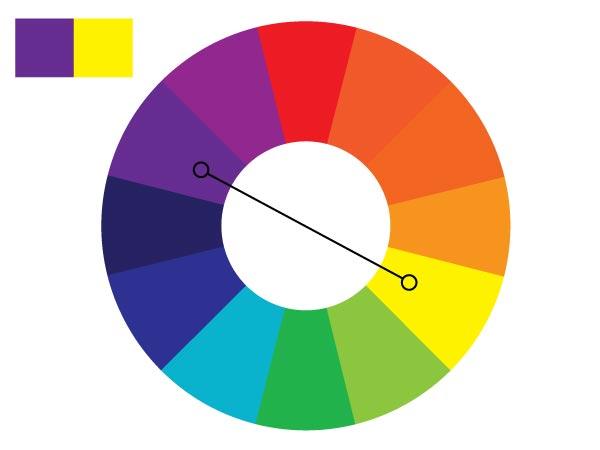 Цветовые сочетания, полученные из цветового круга