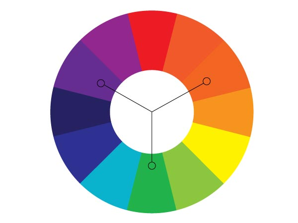 If you evenly mix red and yellow, yellow and blue, and blue and red, you  create the secondary colors, which are green, orange and violet.