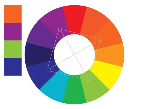 The Square Color Model Takes Four Colors Evenly Spaced Around Wheel In Example Above Are Blue Orange Red Violet