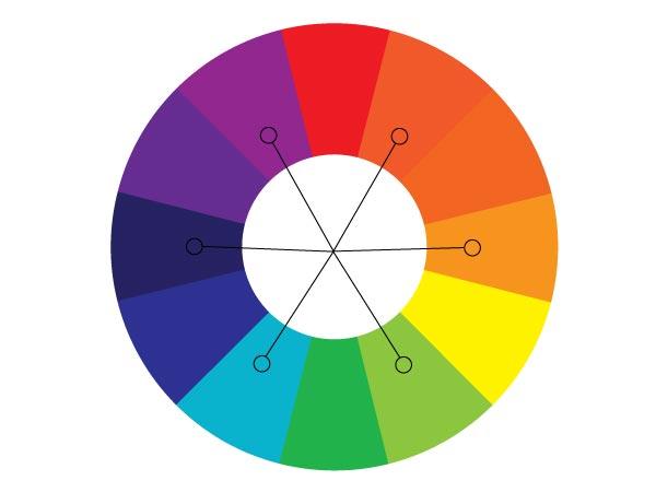 Смешивание вторичных с основными цветами