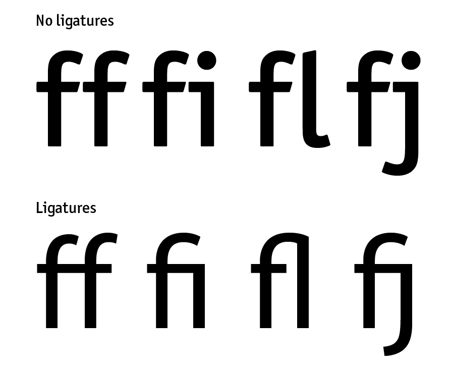 Ligatures - Typography