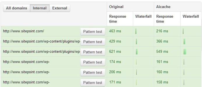 Testing sitepoint.com