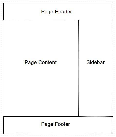 web page structure diagram