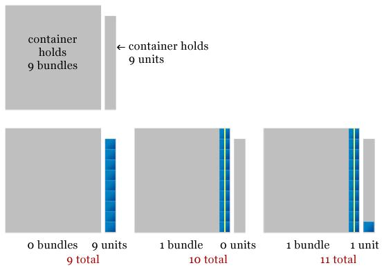 Base Converting and Binary Operators 2