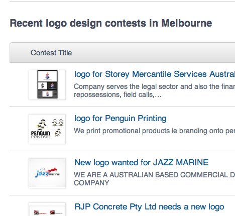 Logo contests, melbourne