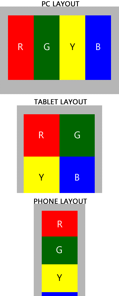 Example for CSS Media Queries