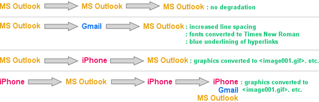 emailsigfig1