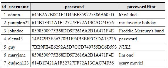 decrypt laravel password online