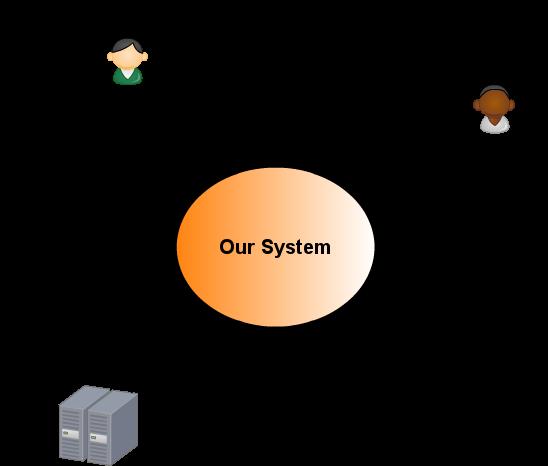 SP -System 1