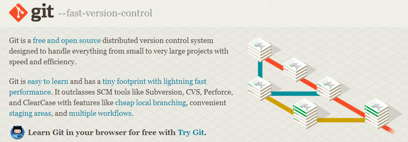 Version Control Software in 2014: What are Your Options? — SitePoint