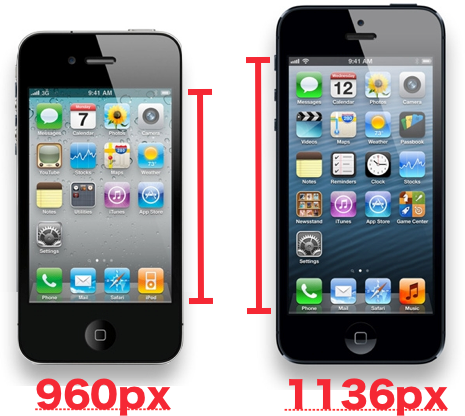 Figure 4.3. Size comparison of iPhone 4 and iPhone 5 screen heights