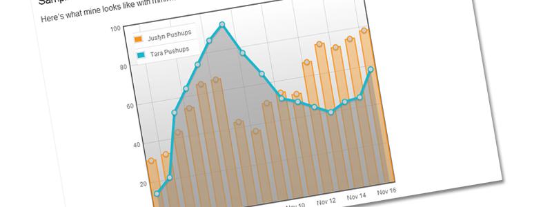WordPress Graphs