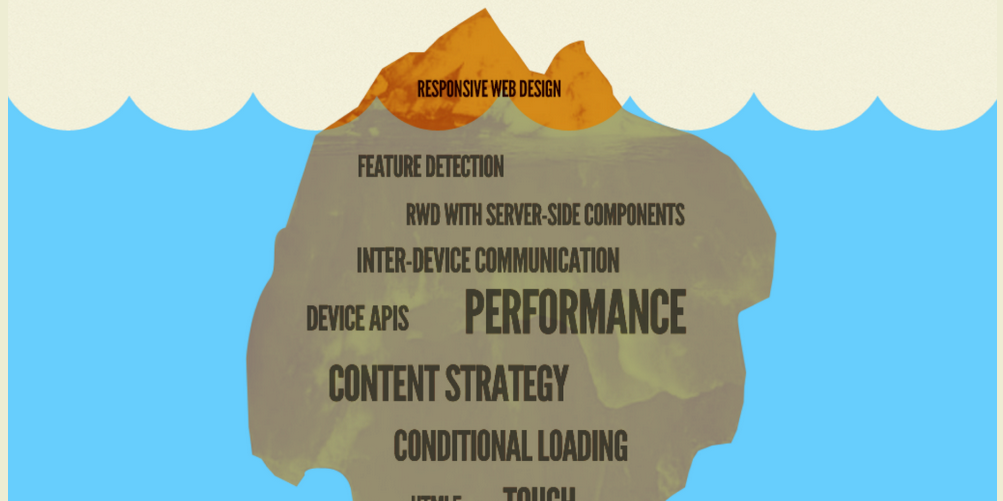 adaptive design - responsive web design just tip of the iceberg