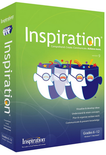 Inspiration mind mapping