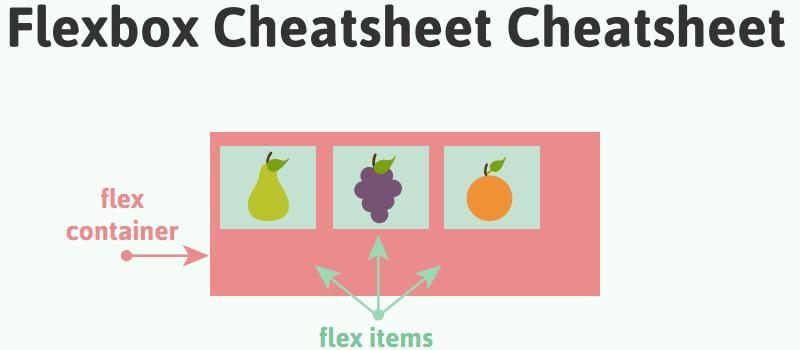 Flexbox Cheatsheet Cheatsheet