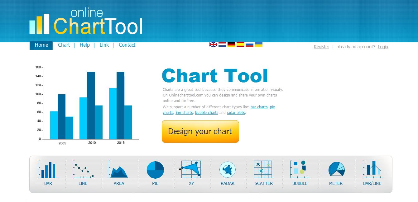 Review 5 tools for creating amazing online charts sitepoint