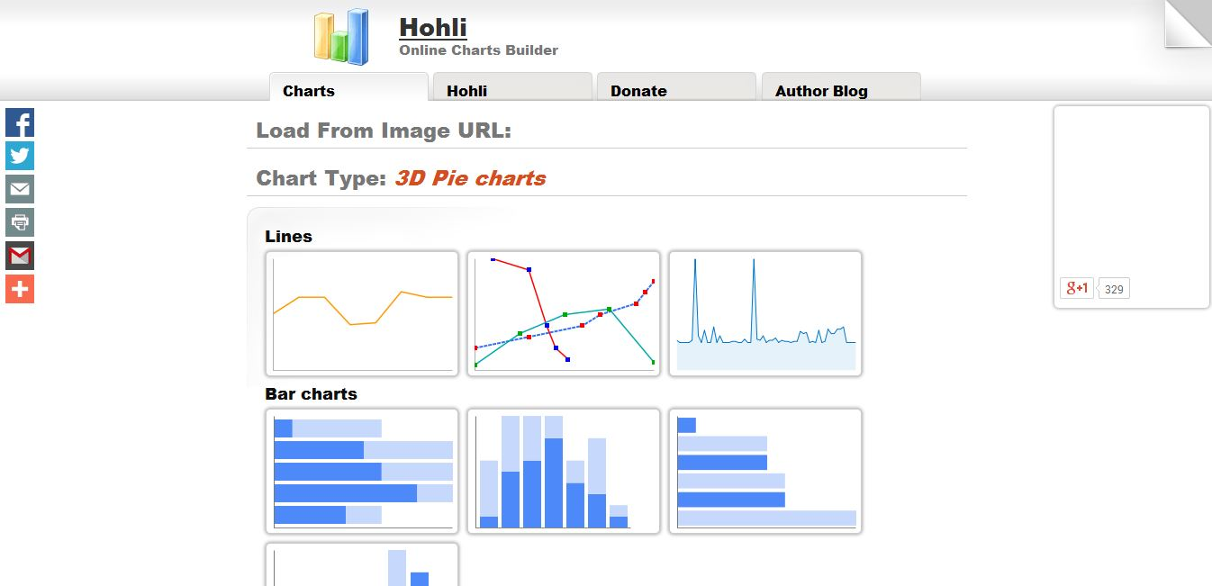 review 5 tools for creating amazing online charts sitepoint hohli online charts builder