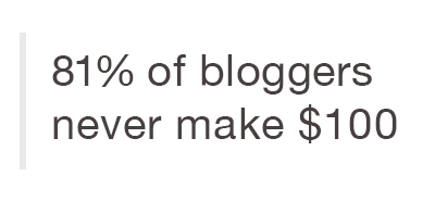 81 percent of bloggers never make one hundred dollars.