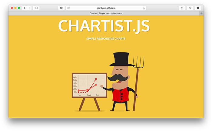 推荐12个最好的 JavaScript 图形绘制库