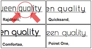 Problems with lowercase 'q' and 'a'.