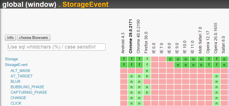 StorageEvent compatibility
