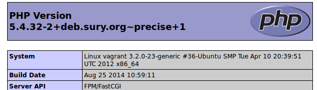 PHP version 5.4 with Chassis