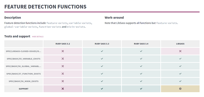 Sass Compatibility Preview