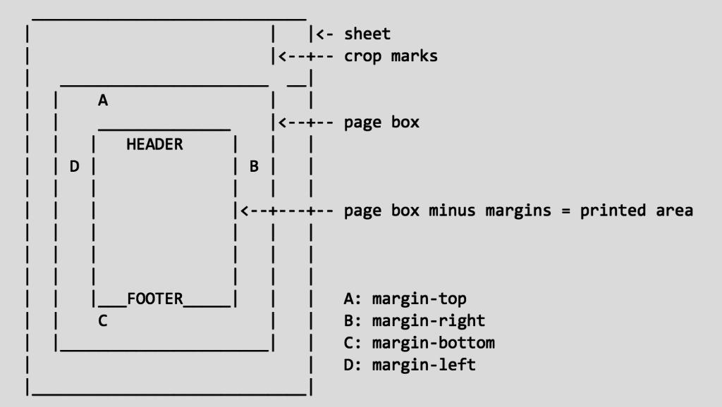 Printed Sheet Example