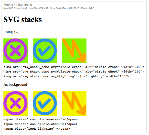 SVG stack file