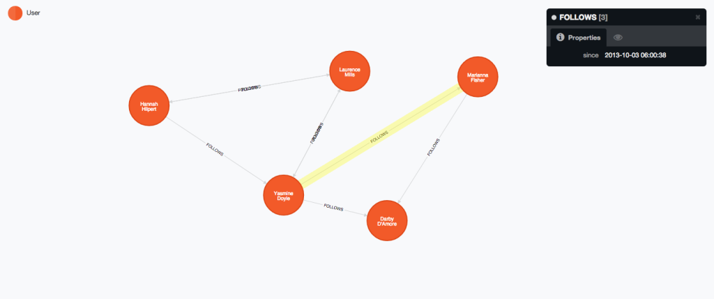 Discover Graph Databases with Neo4j and PHP — SitePoint