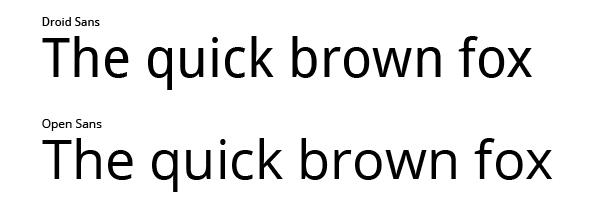 Visual comparison: OPen Sans versus Droid Sans