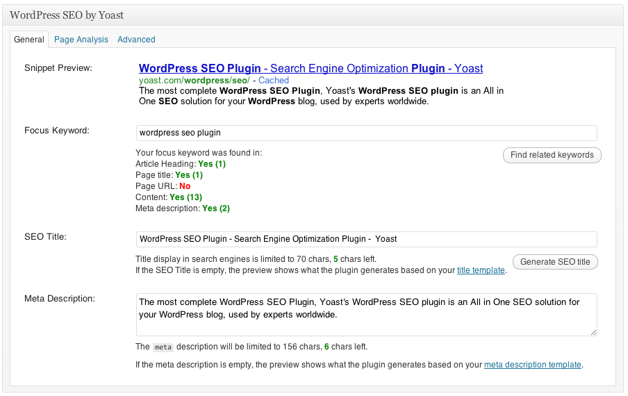 WordPress SEO by Yoast Plugin