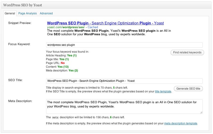 SEO Options in WordPress yoast